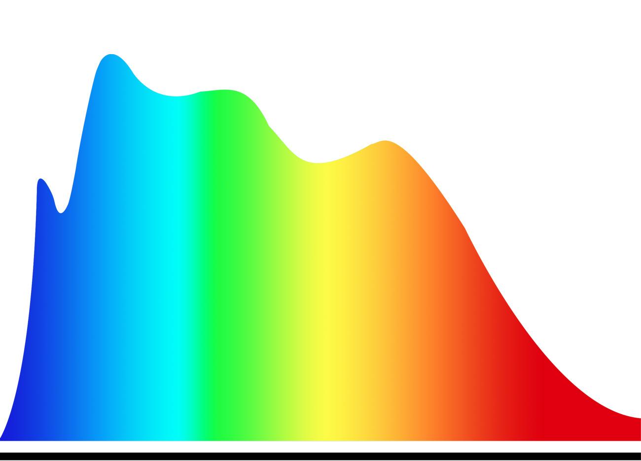 spectro-d65